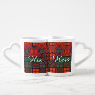 Mitchell clan Plaid Scottish kilt tartan Coffee Mug Set