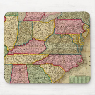 Mitchell's National Map of the American Republic Mouse Pad