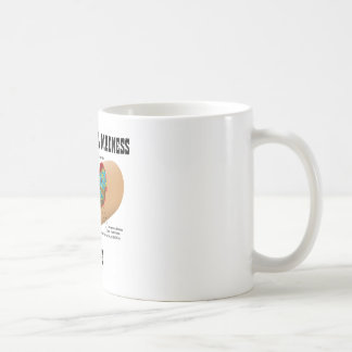 Mitochondrial Madness Inside (Mitochondrion) Classic White Coffee Mug
