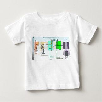 Mitonchondrial Intermembrane Space Diagram Baby T-Shirt