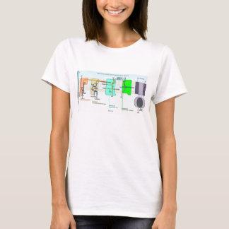 Mitonchondrial Intermembrane Space Diagram T-Shirt