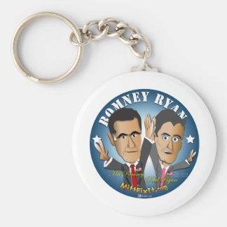 Mitt Fix It - Celebrate Success Basic Round Button Keychain