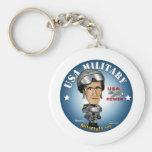Mitt Fix It - Military Key Chains