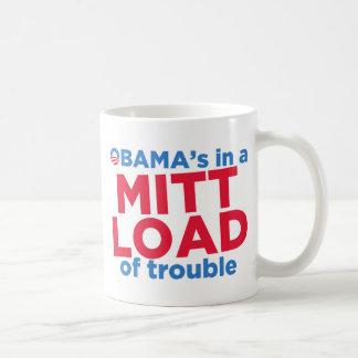 Mitt Load Coffee Mug