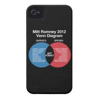 Mitt Romney Diagram.png Blackberry Case