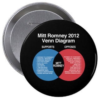 Mitt Romney Diagram png Pin