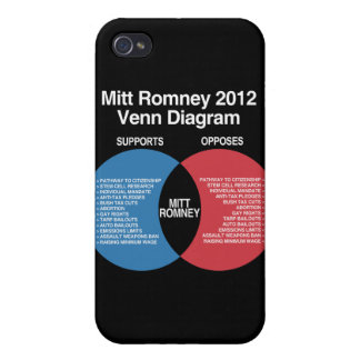 Mitt Romney Diagram.png Cover For iPhone 4