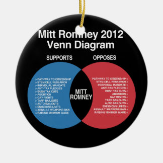 Mitt Romney Diagram.png Double-Sided Ceramic Round Christmas Ornament