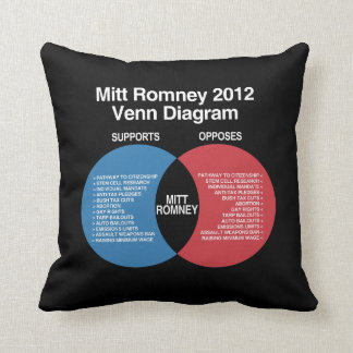 Mitt Romney Diagram.png Throw Pillow