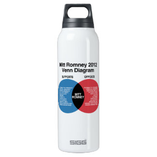 Mitt Romney Venn Diagram.png SIGG Thermo 0.5L Insulated Bottle