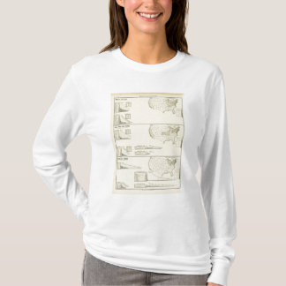 Mixed textiles, silk and worsted goods T-Shirt