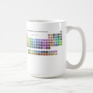 MK Elements coffee/tea/ceramic mug by Robert Rusin