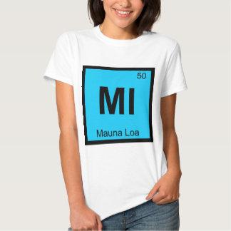 Ml - Símbolo de la química de Hawaii del volcán de Playeras
