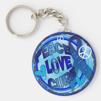 mld  AWARENESS PEACE LOVE CURE Keychain