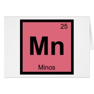 Mn - Minos Greek Chemistry Periodic Table Symbol Card