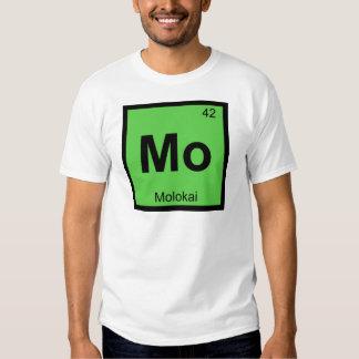Mo - Molokai Island Hawaii Chemistry Symbol Tee Shirt