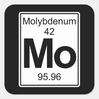 Mo - Molybdenum Square Sticker