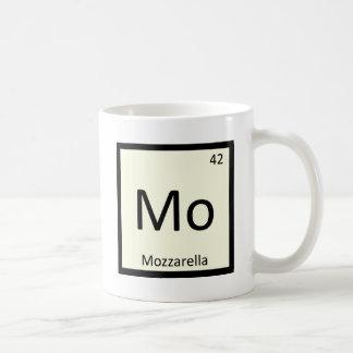 Mo - Mozzarella Cheese Chemistry Periodic Table Classic White Coffee Mug