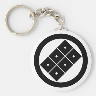 Moat tail eye joining keychain