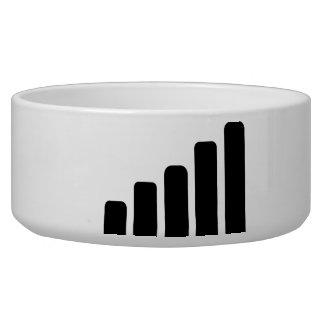 Mobile reception dog bowls