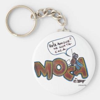 Moca Caca Basic Round Button Keychain
