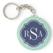 Mod Mint Green Trellis Blue Monogram Keychain