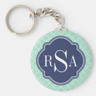 Mod Mint Green Trellis Blue Monogram Keychain