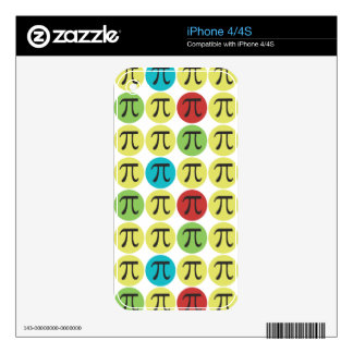 Mod Pi Decals For iPhone 4S