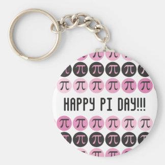 Mod Pi  - Pink Pi Keychain