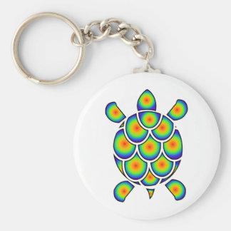 Mod Tye Dye Sea Turtle Basic Round Button Keychain
