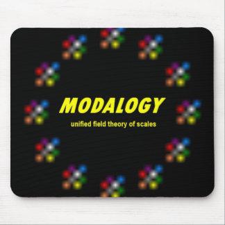 Modalogy Mouse Pad