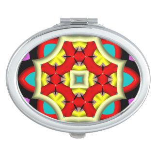 modelo abstracto colorido espejo de viaje