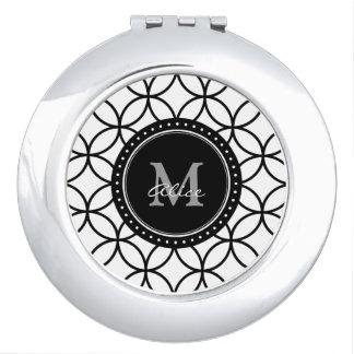 Modelo abstracto negro blanco de los círculos espejos de viaje