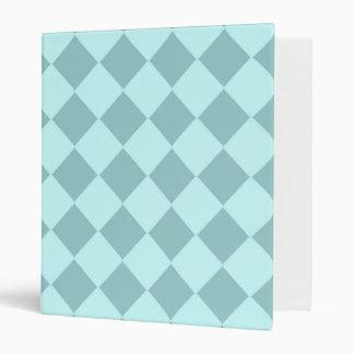 Modelo azul de los cuadrados