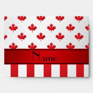 Modelo canadiense conocido personalizado sobre