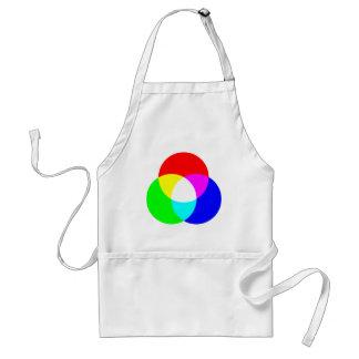 Modelo de color del RGB Delantales