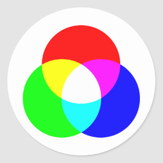 Modelo de color del RGB Etiqueta Redonda