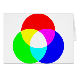 Modelo de color del RGB Felicitación