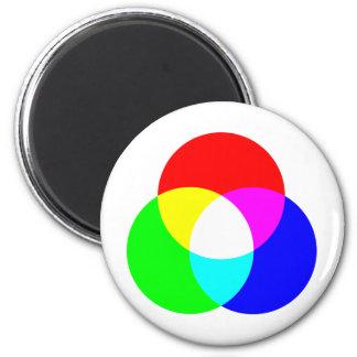 Modelo de color del RGB Imán Para Frigorifico