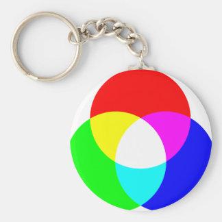 Modelo de color del RGB Llaveros Personalizados