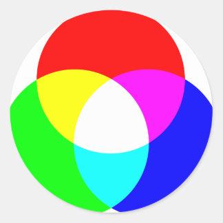 Modelo de color del RGB Pegatina Redonda