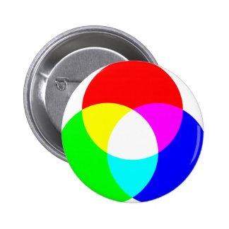 Modelo de color del RGB Pin