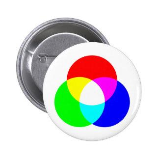 Modelo de color del RGB Pins