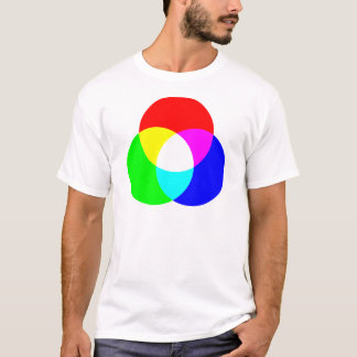 Modelo de color del RGB Playera