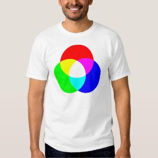 Modelo de color del RGB Playeras