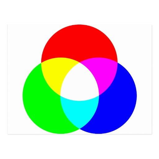 Modelo de color del RGB Tarjetas Postales