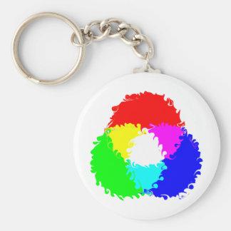 Modelo de color psicodélico del RGB Llavero
