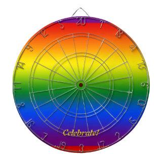 Modelo de la pendiente del arco iris