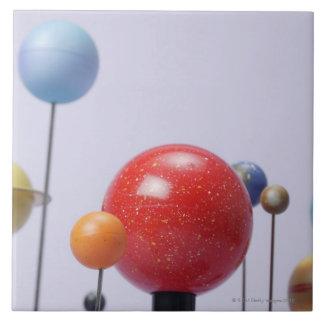 Modelo de planetas azulejo