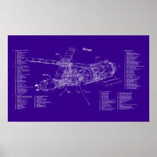 Modelo de Skylab Póster